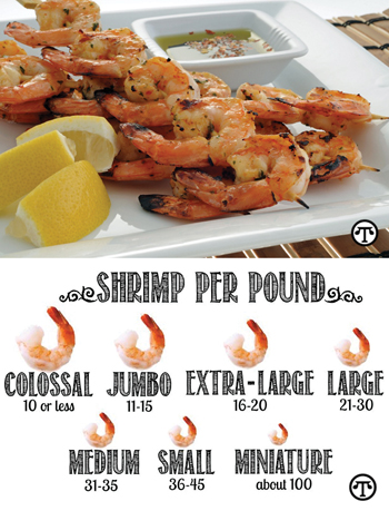 A recipe is simply referring to the amount of shrimp that will fill a one-pound order.